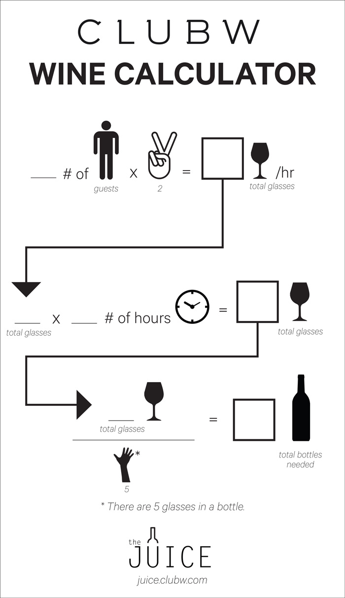 How Much Wine To Drink