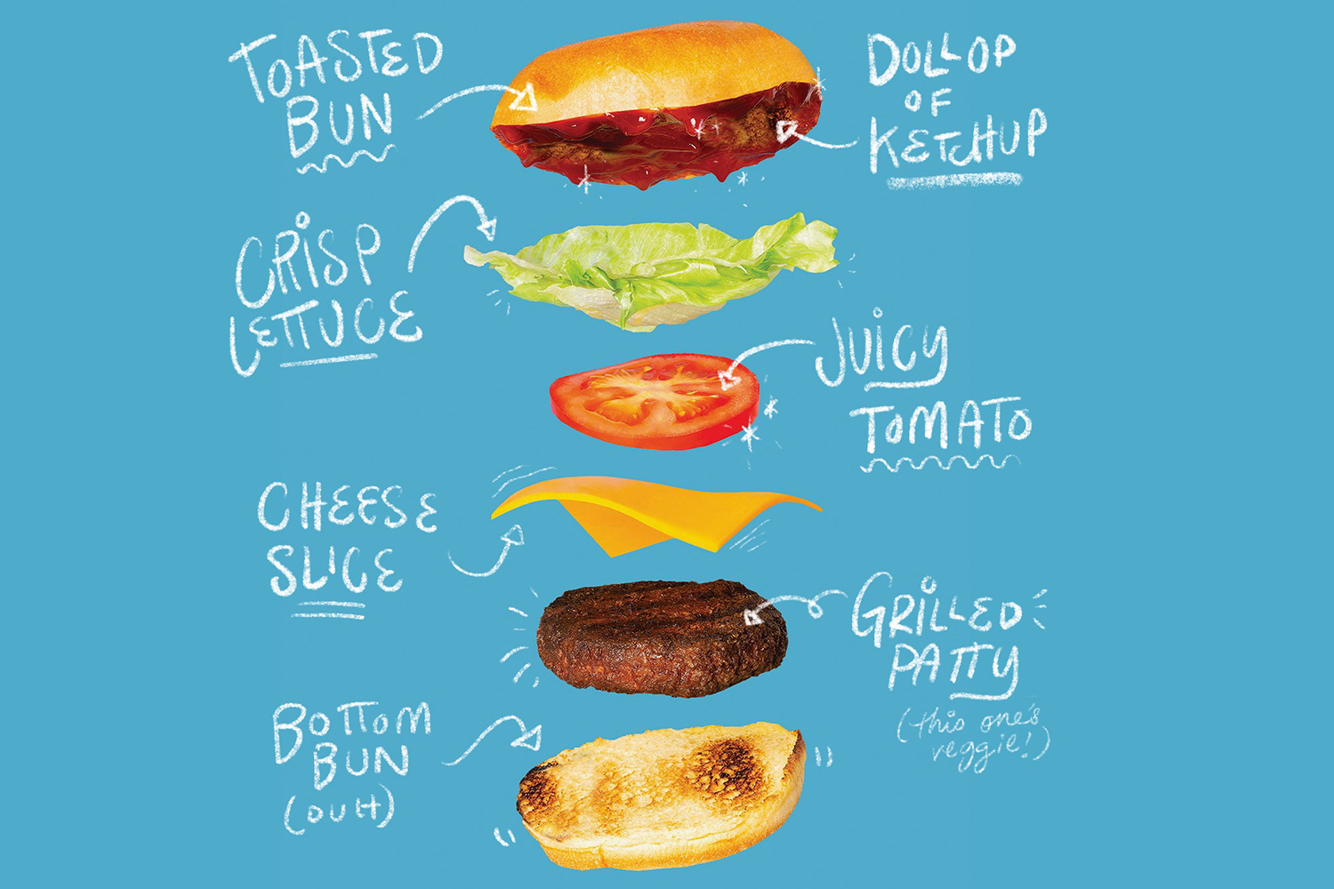 The Anatomy of a Perfect Burger