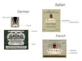 Wine Label Decoder: Getting Past The Jibberish